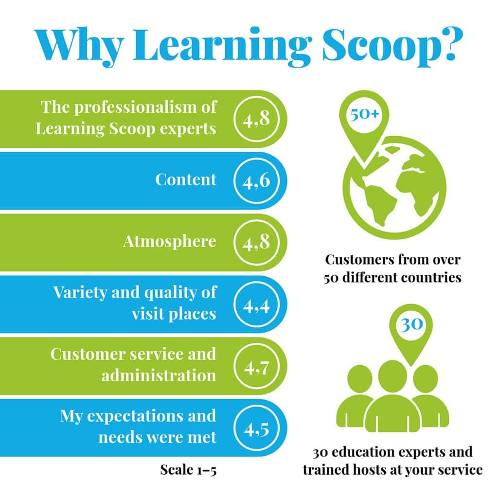 LearningScoop_feedback scores_072019